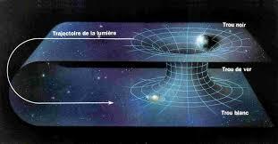 Resultado de imagen de El UNiverso de Einstein