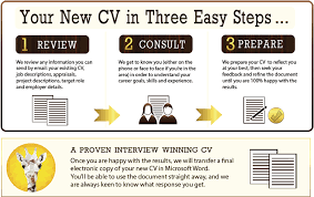 Resume Review Service Classy Cv And Resume Writing Services Krida