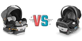 chicco keyfit 30 vs fit2 which one is