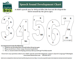 Speech Sound Development Chart Check Out Our Speech Sound