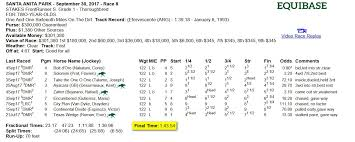 Kentucky Derby Race Chart Its Time To Call Beyer Speed Figures What They Really Are