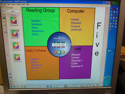 Daily 5 Rotation Chart Lunch Linky And The Daily Five Update Tunstalls Teaching