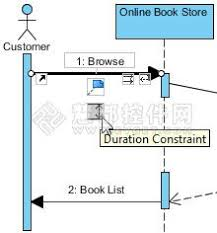 constraint03124 jpg or constraint uml sequence diagram wiring diagram for car engine 220 x 236