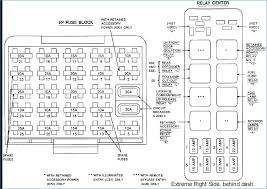 02 mitsubishi lancer fuse box diagram inside dash panel and location 2003 Mitsubishi Outlander Fuse Box Diagram 2002 mitsubishi lancer oz rally fuse box diagram location how to access passenger side relay panel