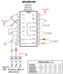 rs232 null modem cable diagram images null modem pinout wire rs232 cable wiring diagram db9 modem