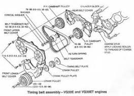 similiar nissan pathfinder v6 distributor diagram keywords of a nissan 1993 v6 3000 engine get image about wiring diagram