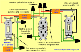3 way switch wiring diagrams do it yourself help com Two Switch Wiring Diagram 3 way receptacle wiring diagram two pole switch wiring diagram