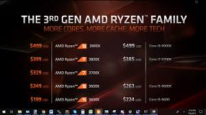 Mac Intel Processor Comparison Chart Amds Ryzen 7 3700x And Ryzen 9 3900x Reviewed Red Storm