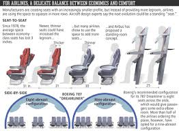 Airline Seat Size Chart Airline Seating Charts Boeing Airbus Aircraft Seat Maps