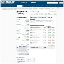 Nyse Quotes Gorgeous Premarket Stock Trading Quotes Philippine Stock Market Nyse After
