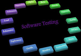 Types Of Software Testing Types Of Software Testing Different Testing Types With Details