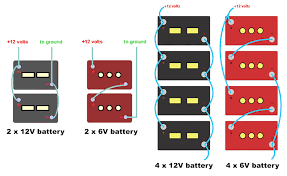 6 Volt Battery Wiring Diagram For Coach Wiring Batteries for 24 Volts