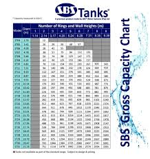 Zinc Zincalume Water Tanks And Reservoirs Sbs Tanks Sa