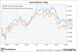 Mfrm Stock Chart Staples Inc Jumps And Mattress Firm Falls As Stocks Slip