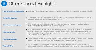 Microsoft Cash Flow Microsoft Dynamic Dividend Growth Potential Microsoft Corporation