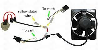 splat shop sherco racing wiring loom 99 to 09 more views