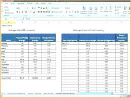 Investment Property Spreadsheet Template Investment Property