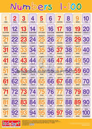 Numbers 1-20 & Numbers 1-100 educational wall charts and posters ...