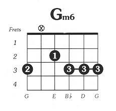 Gmin6 Guitar Chord