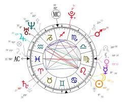 Read Astrological Natal Chart Western Or Vedic