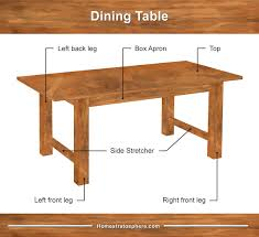 parts of a dining room table diagram
