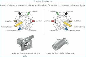gm truck 7 pin wiring diagram data wiring diagram today 2014 gmc sierra trailer wiring diagram all wiring diagram 7 to 5 way pin location gm truck 7 pin wiring diagram