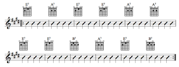 Blues Chords Guitar Chart 12 Bar Blues With Chord Diagrams For Beginner Guitar Players
