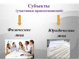 Понятие физического и юридического лица курсовая live РЕФЕРАТЫ Защита прав юридических и физических лиц реферат