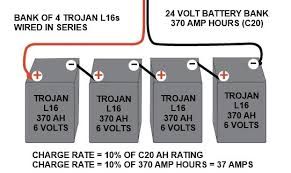 24 volt battery system diagram 24 image wiring diagram 12 24 volt battery wiring diagram the wiring on 24 volt battery system diagram