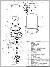 air dryer troubleshooting Bendix Wiring Diagrams air dryer assembly bendix abs wiring diagrams