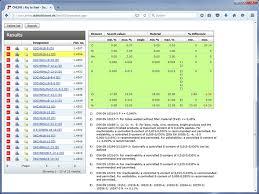 Online Material Database For Steel Stahlschluessel De
