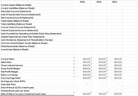Net Liabilities Solved 2016 2015 2014 Current Assets Balance Sheet Curr