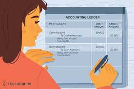 Part Two Preparing A Chart Of Accounts How To Prepare A Trial Balance For Accounting