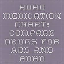 Adhd Medication Chart Adhd Medications Side Effects Things That Are Good To