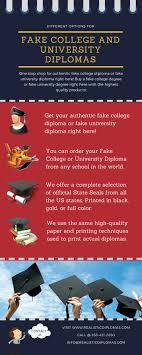 The 25 Best University Diploma Ideas On Pinterest Monster