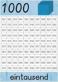 Pdf archive mathe uben fur die grundsch… padova totale afmeting l : Aushange 100 Bis 1000 Zaubereinmaleins Shop Tausendertafel Zaubereinmaleins Lernen