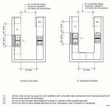 astonishing walk in closet design minimum dimensions master6 standard size cm walk in closet dimensions minimum