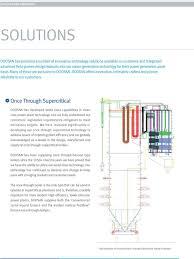 Supercritical Boiler Design Creating Value For The World Doosan Steam Generators Pdf