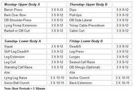 Workout Chart For Weight Gain Pin On Dont Be A Fatty