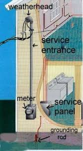 17 best ideas about electrical wiring electrical electrical wiring diagram