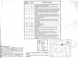 the lincoln mark vii club • view topic fuse panel diagram for 88 art