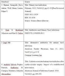 urinary system essay dowry essay dowrydeaths gcb dowry system essay in punjabi essay on dowry system essay gxart orgessay