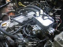similiar jeep wrangler 4 2 engine keywords engine diagram moreover 1997 jeep wrangler engine diagram on jeep 4 2