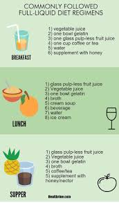 Liquid Diet Chart For Weight Loss Full Liquid Diet Menu Foods And Diet Plan Infographic2 In