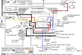 jeep wrangler stereo wiring harness diagram wiring diagram and jeep wrangler radio wiring harness diagram and hernes