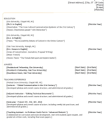 Different Type Of Resume Formats Letter Resume Source