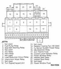 1999 vw jetta fuse box diagram 2006 vw jetta fuse box \u2022 wiring 2001 vw beetle wiring diagram at 1999 Vw Jetta Wiring Diagram