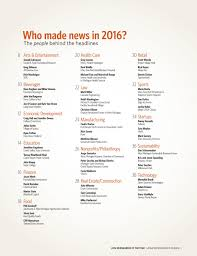 GRBJ - The Newsmakers of the Year - 2016 by Grand Rapids Business Journal -  issuu