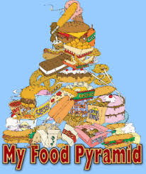 junk food pyramid. Beautiful Food My Food Pyramid  Junk Snacks Key Ring Throughout