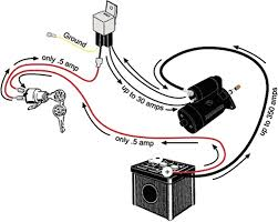 similiar starter relay switch wiring keywords hot humid air is less dense than cooler drier air this can allow a · starter relay